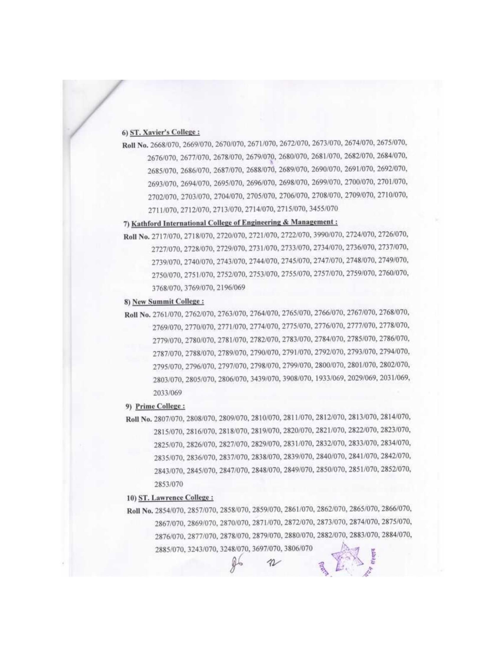 B.Sc. CSIT VIII Semester Exam Result 2