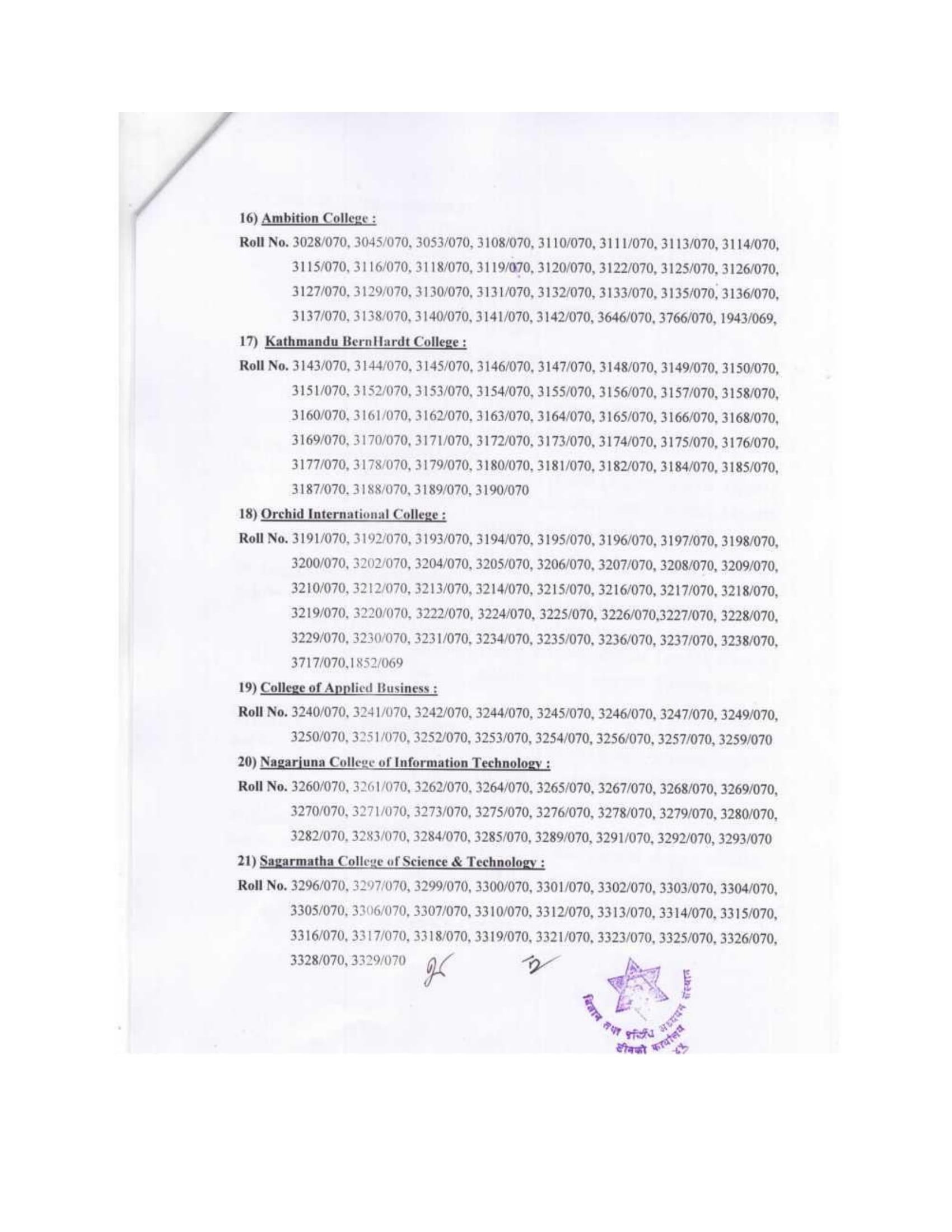 B.Sc. CSIT VIII Semester Exam Result 4