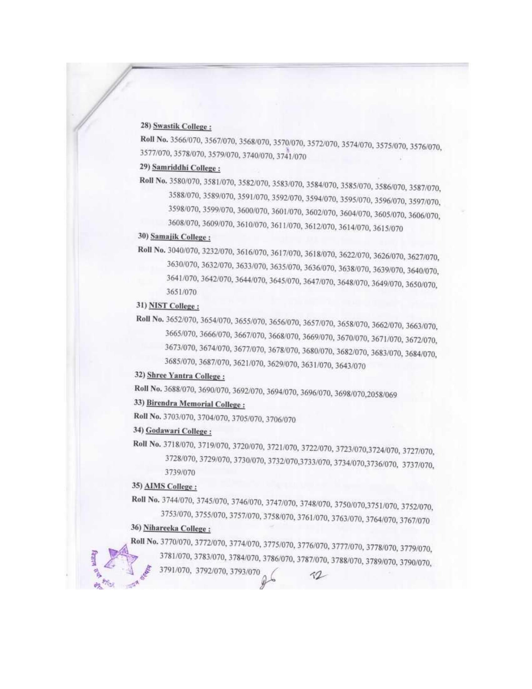 B.Sc. CSIT VIII Semester Exam Result 6