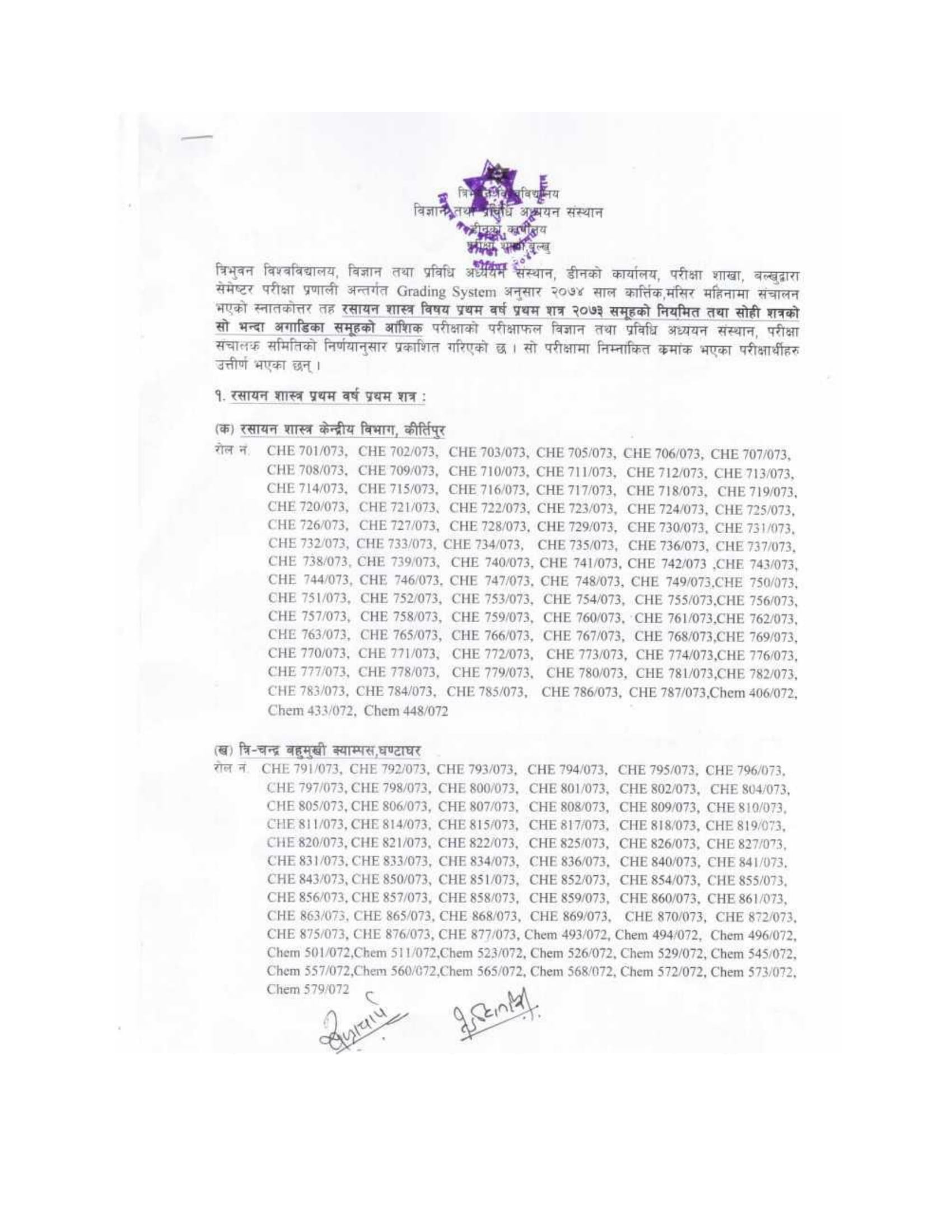 M.Sc. Chemistry I Semester Exam Result 2075 published