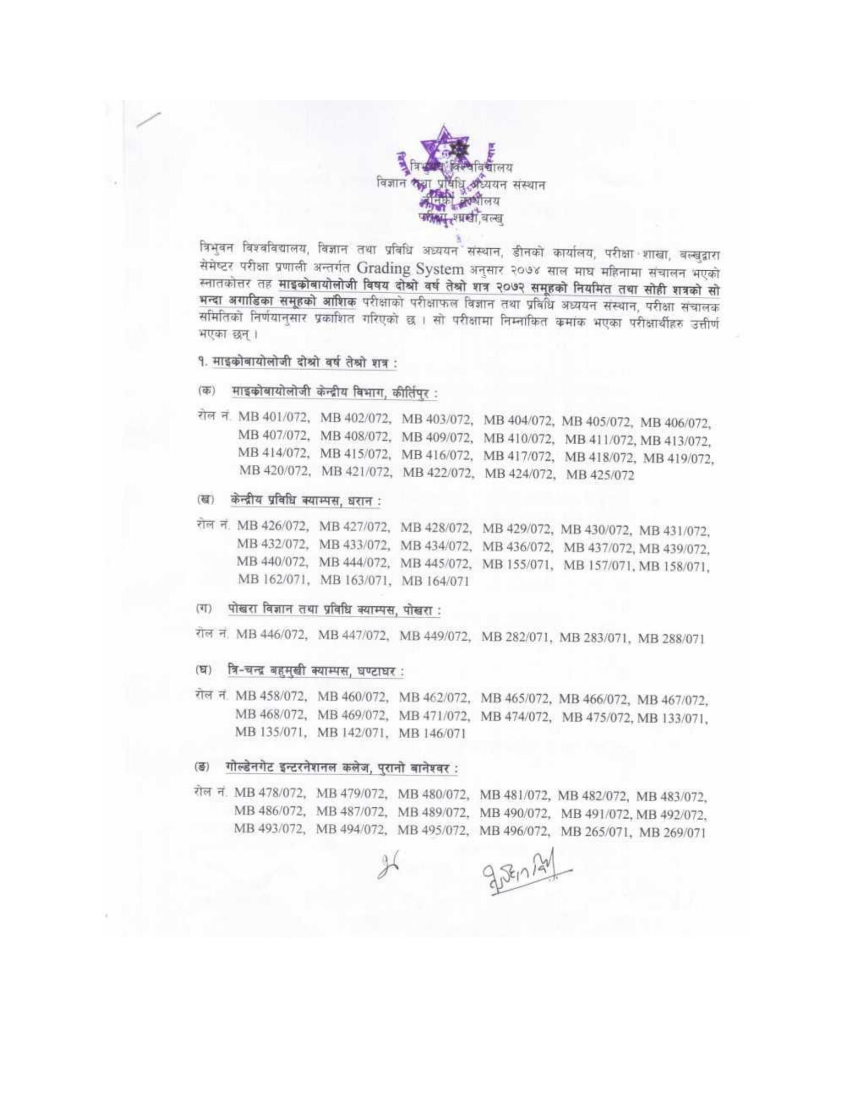 Tribhuvan University M.Sc. Microbiology III Semester Exam Result 2075