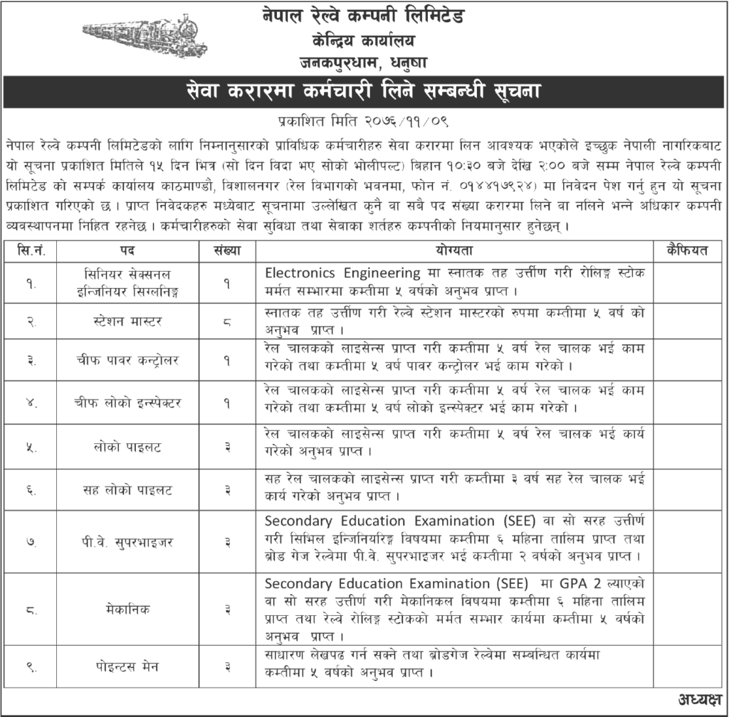 Nepal Railway Company Limited has published a vacancy demanding more than 25 staff for various positions